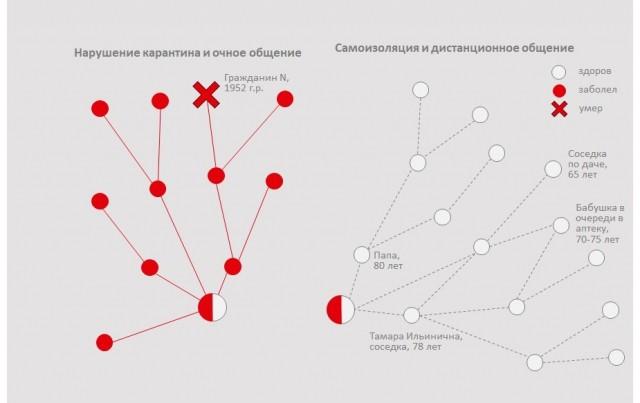 Ещё 30 случаев заражения Covid-19 подтверждено в Нижегородской области